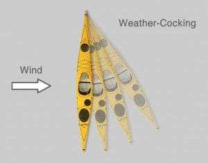 weather cocking